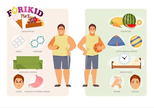 Hãy lựa chọn những cách tự nhiên thay vì sử dụng thực phẩm chức năng giảm cân cho trẻ